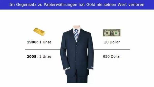 iDealGold Goldvergleich