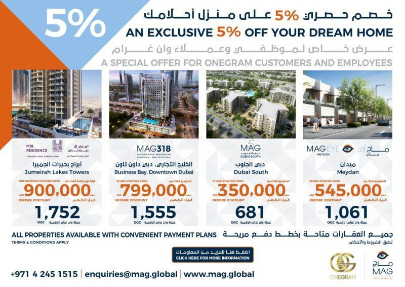 Immobilien mit OneGram kaufen