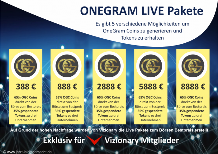 OneGram Live Pakete