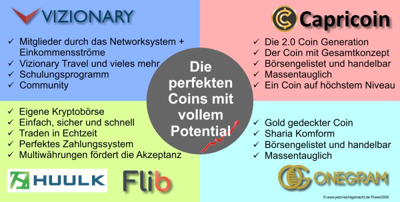 Die perfekten Coins mit OneGram und Huulk